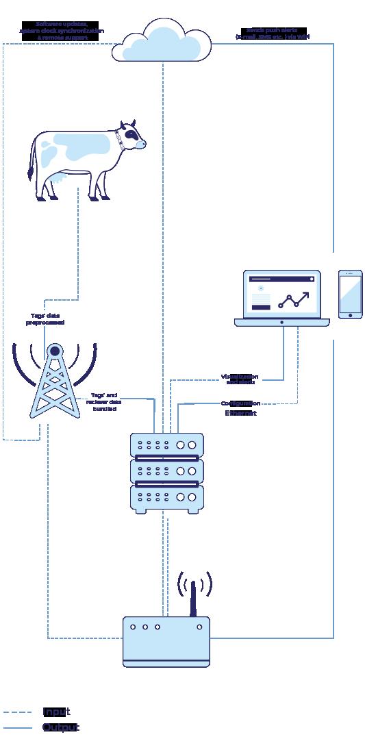 heat-detection-mobile-v4.5